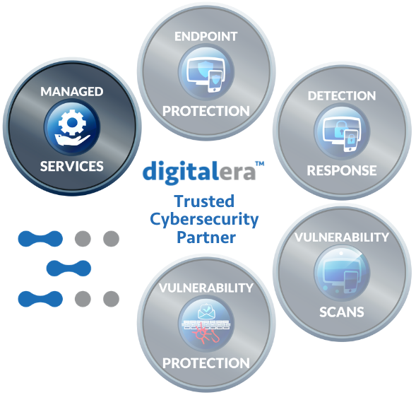 Managed services Image